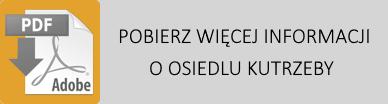 Informacje o nowym osiedlu we Wrześni - Kutrzeby